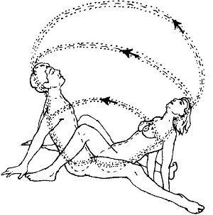 «Колеса любви»