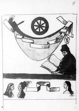 Расшифровка некоторых рисунков Нострадамуса