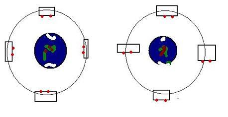 Способ создания гравитирующих тел